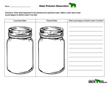 Water Pollution Worksheet With Images Water Pollution