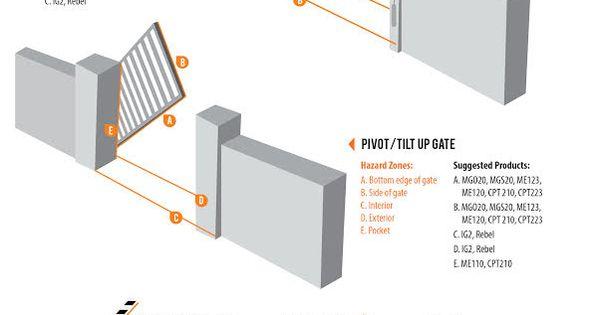 Pivot Gates Barrier Arms Vertical Lift Gates All