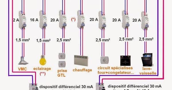 schema electrique cuisine norme d 39 installation electrique les montage i truc et. Black Bedroom Furniture Sets. Home Design Ideas