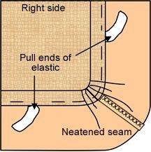 Fitted Sheets Sewing Fitted Sheets Sewing Techniques Sewing Hacks