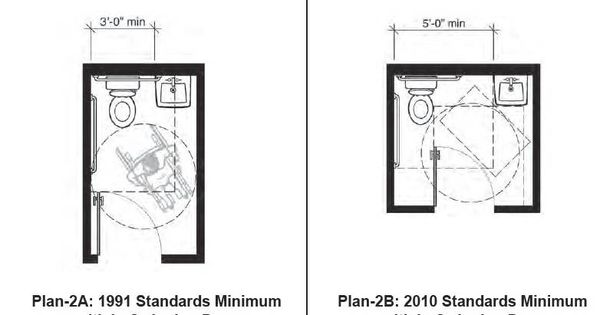 Ada Compliant Public Restrooms Ada Guidelines Ada Guidelines For Handicapped Bathrooms