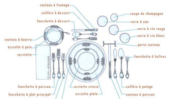 L 39 art de bien mettre la table la fran aise l 39 - L art d habiller la table ...