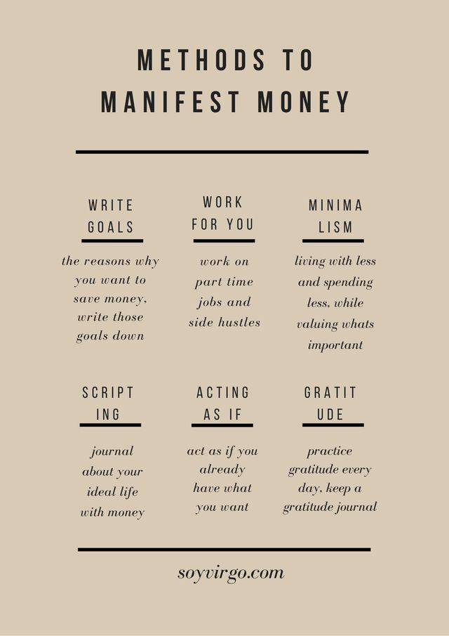 Ways to Manifest Money with law of attraction, methods to use to manifest | soyvirgo.com