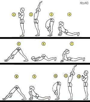 1000 images about sun salutation on pinterest