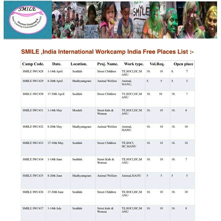 #SMILE-INDIA #International #workcamp Free places list . #Volunteering #opportunities in coming months !! Contact our #partners from your country soon .#youthexchange #volunteerexchange #cultural exchange #Asian #European #American .  www.smilengo.org