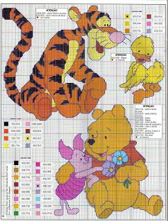 Tigger cross stitch pattern
