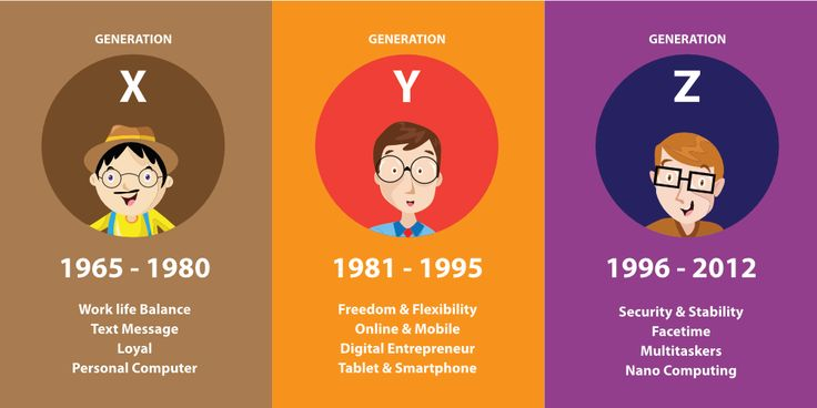 Five Major Characteristics of Generation Z for Education Marketers  Each generational shift sends massive shockwaves through the world of education marketing. Generation Z is already making its mark in education marketing. Is your marketing reaching them effectively?  Here is my take on how education marketers like you can leverage what we know of Generation Z to provide them better quality more useful information in their educational decision.  Digital Technology Natives  While many…