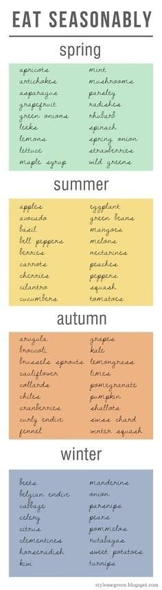 Eat for the Seasons