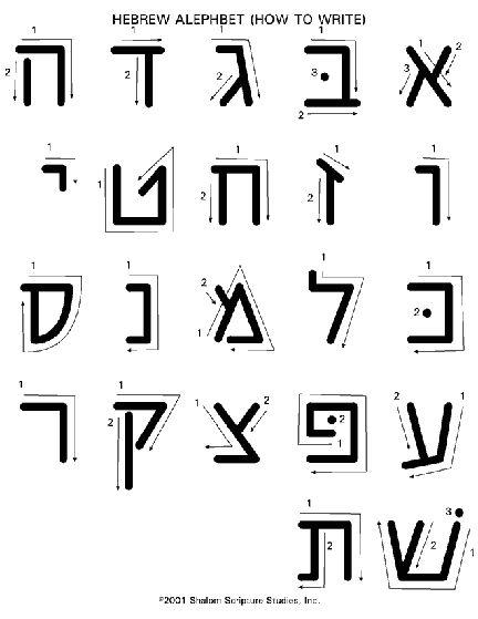 Alef Bet Scripted - image 4