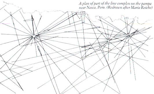 1000  ideas about single line diagram on pinterest
