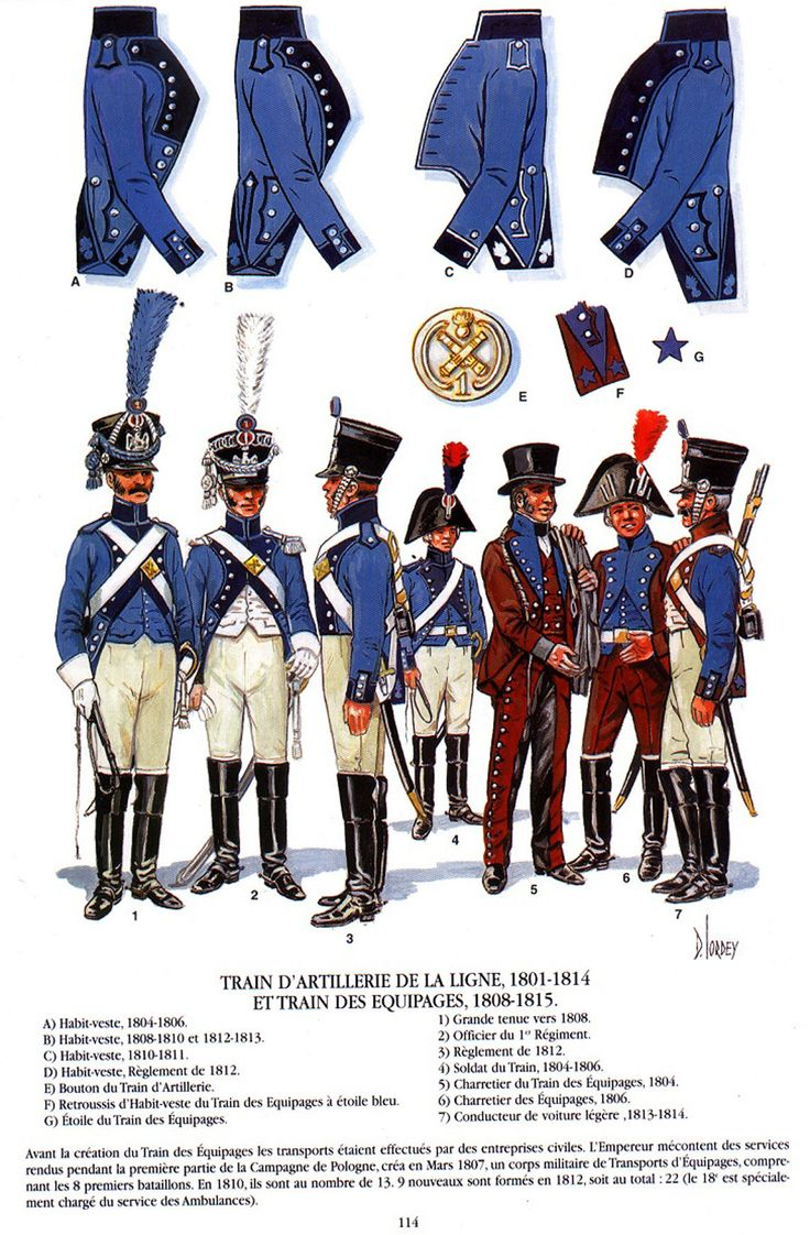 best images about napoleonic uniform train d artillerie de la ligne 1801 1814 train des eacutequipages 1808