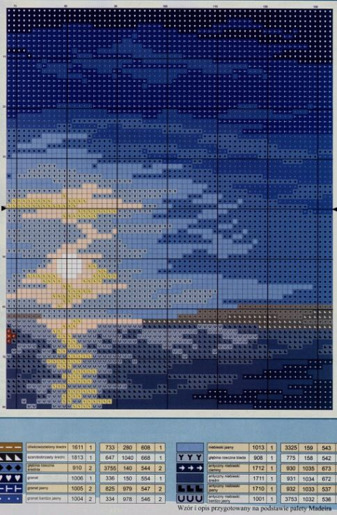 Sea sunset pattern / chart for cross stitch, crochet, knitting, knotting, beading, weaving, pixel art, and other crafting projects.