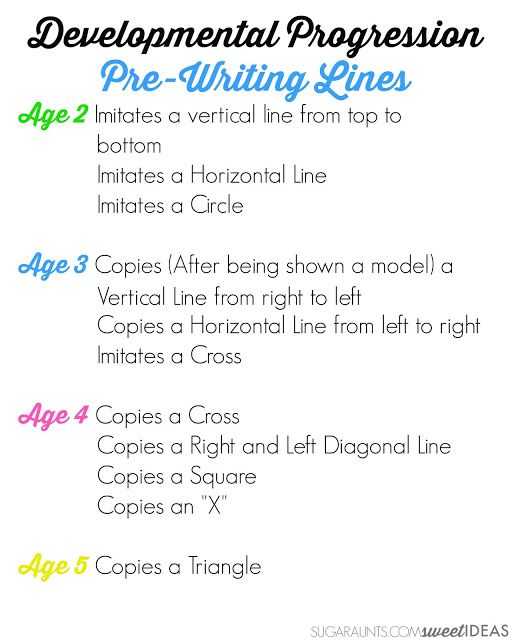 Free Download Developmental Progression of Pre-Writing Lines