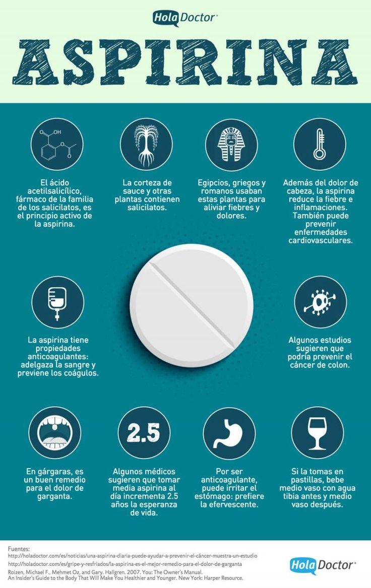 Las verdades de la aspirina