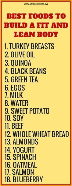 Best weekly diet plan for weight loss image 4