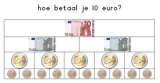 Juf Inger: hoe betaal je 10 euro?