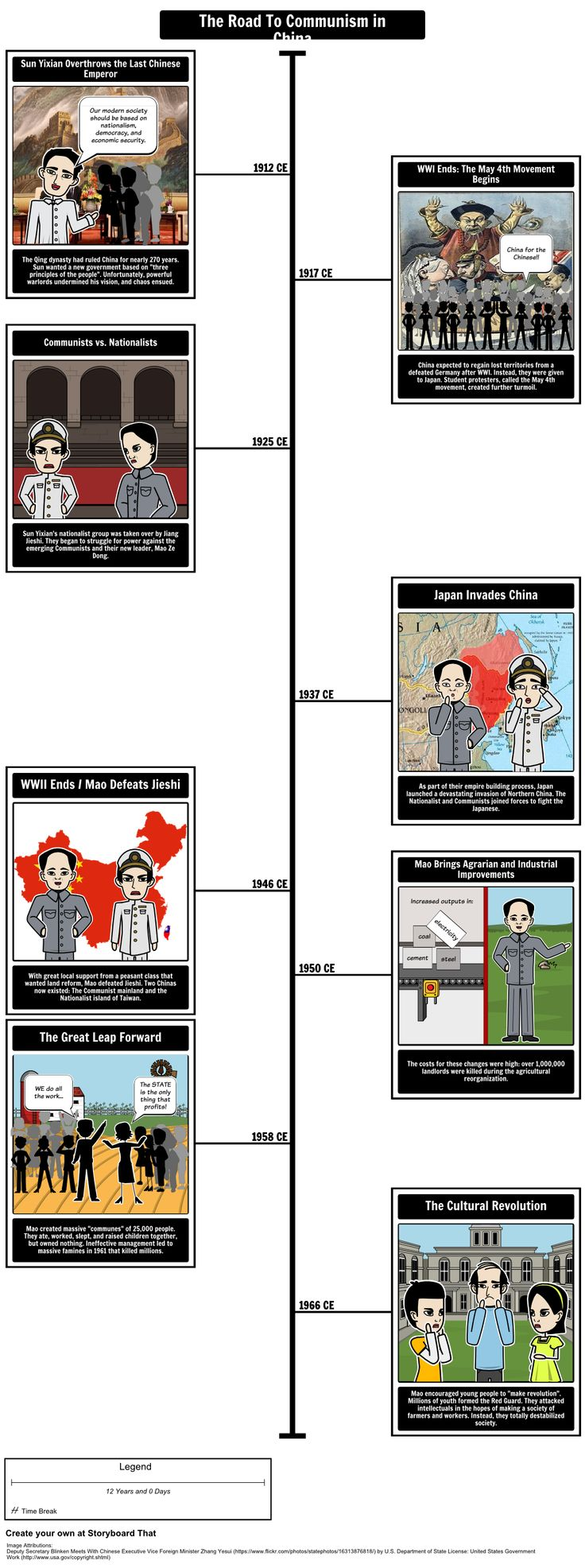 Communism and the Russian Revolution - The Road to Communism in China: In this activity, students will create a timeline charting the development of communism in China in the 20th century.