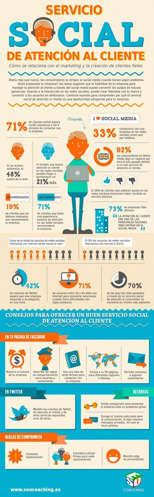 Atención al cliente con Redes Sociales #infografia #infographic #marketing #socialmedia