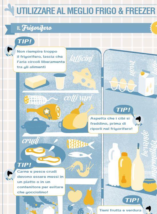 Utilizzare al meglio frigo & freezer  