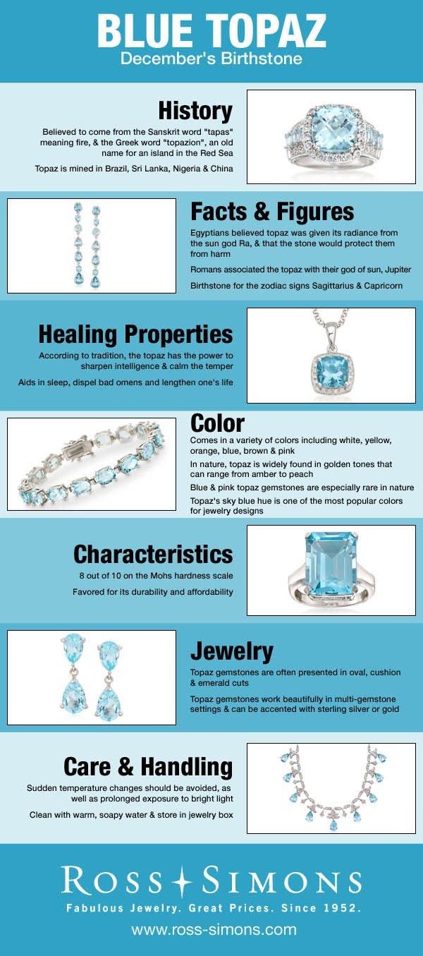 Happy Birthday December Babies! Learn more about your Blue Topaz birthstone in this infographic. #jewelry #RossSimons