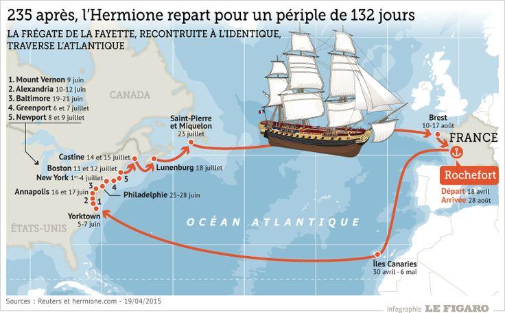 infographie LE Figaro : 235 ans après, l'Hermione repart pour périple de 132 jours - De Brest à New York