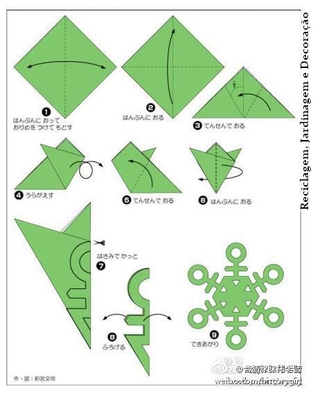 Paper Snowflake Cutting Pattern Easy To Follow Folding Instructions