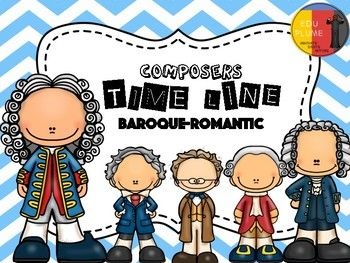 COMPOSER TIMELINE BULLETIN BOARD - Includes composers from the baroque to the romantic period.