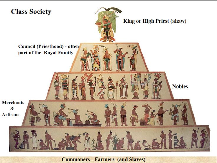 a look at the social structure of the vast inca empire Inca government another key to the success of the inca was their modern government organization pachacuti was the very first man to set up a great empire system and it started to run very well.