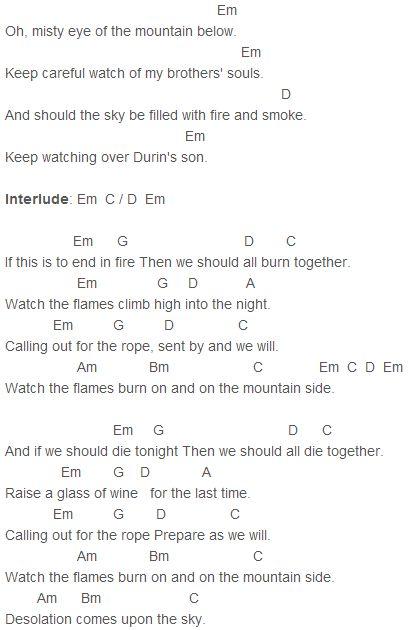 Ed Sheeran I See Fire Chords Capo 6