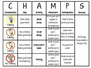 Champs 2 Behavior Management Icons | ... behavior. There are four levels: blue, green, yellow, and red