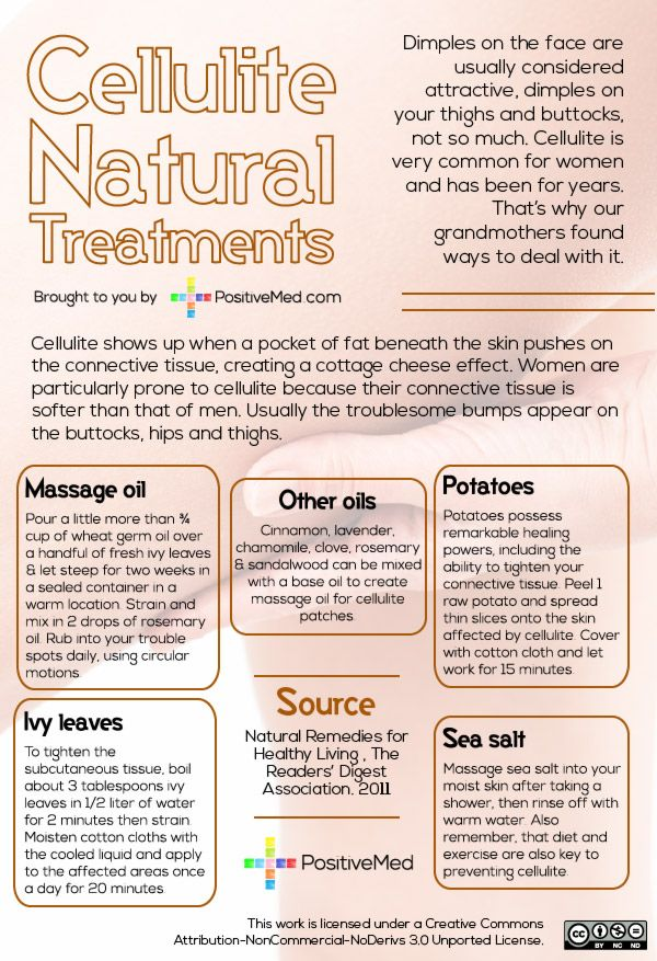 Natural Treatments for Cellulite