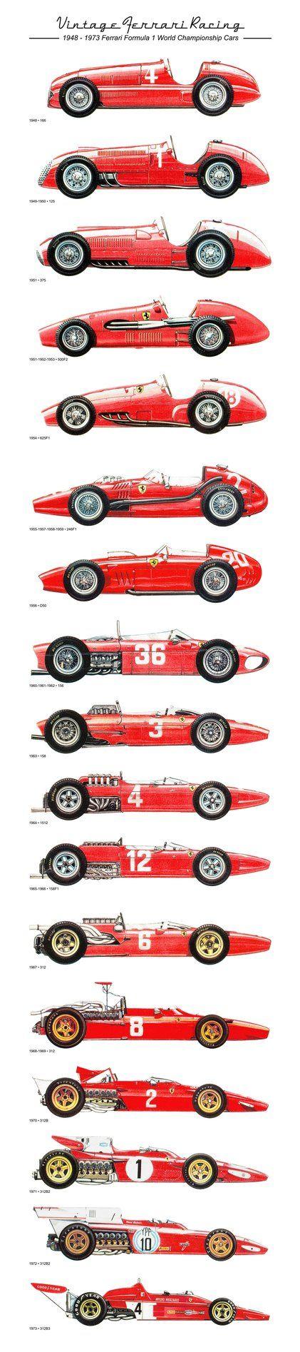 Vintage Ferrari Racing Poster by ~LGRuffa on deviantART F1 Ferraris between 1948 and 1973.