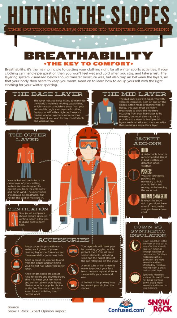 Tips for Layering on a ski trip.