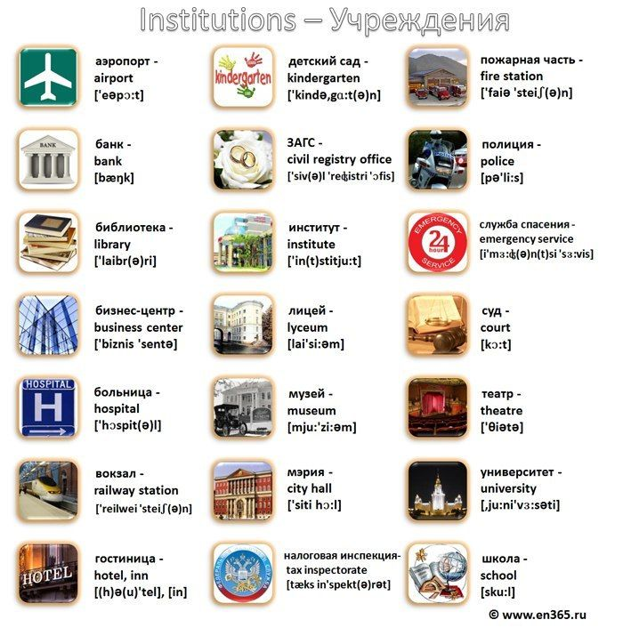 Английские слова с картинками по темам