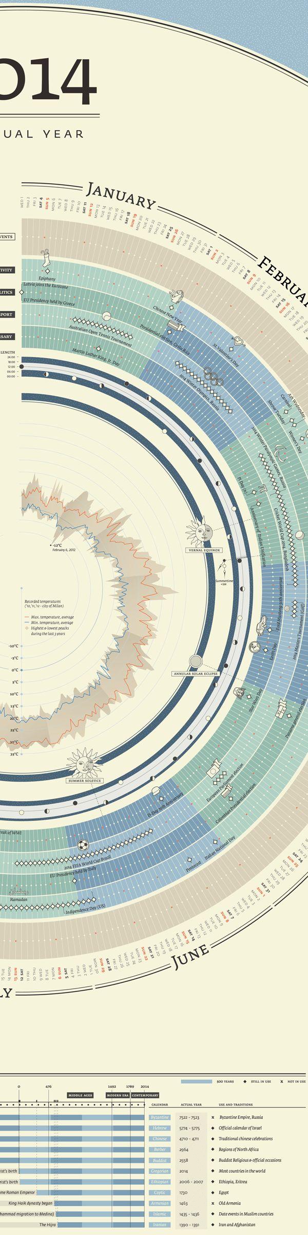 A Visual Year - 2014 Calendar by Francesco Roveta, via Behance