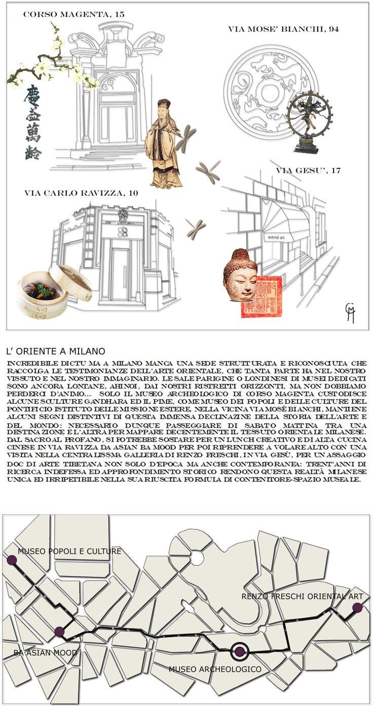 PostCard Oriente a Milano