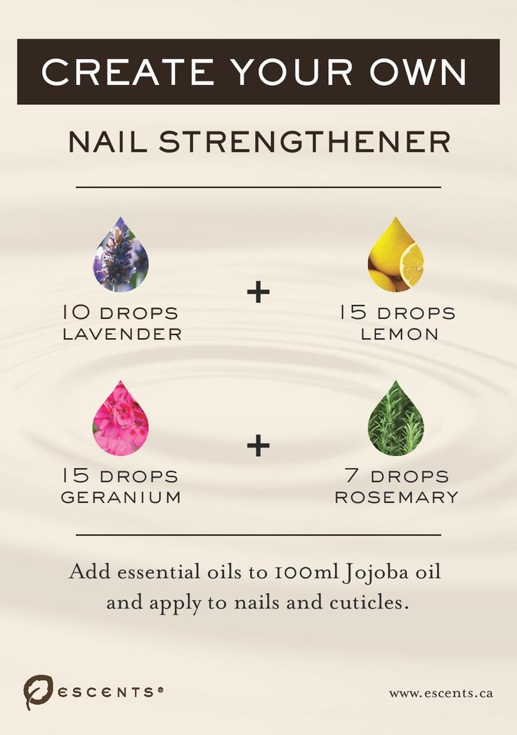 Essential Oils for Cuticles and Nails