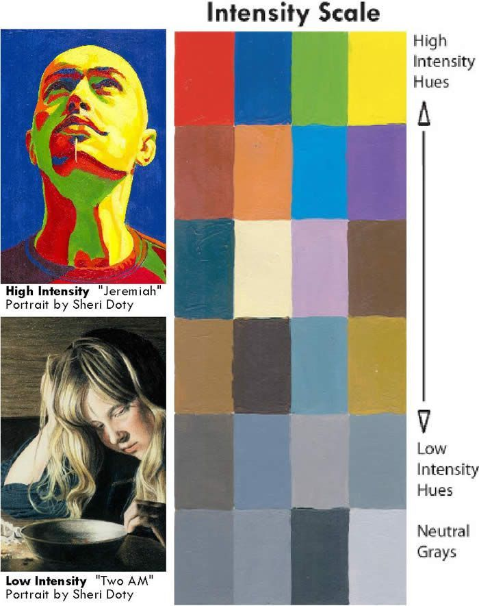 High School Color Theory Art Lessons | Color Studies – Color Applications and Definitions – Part 1