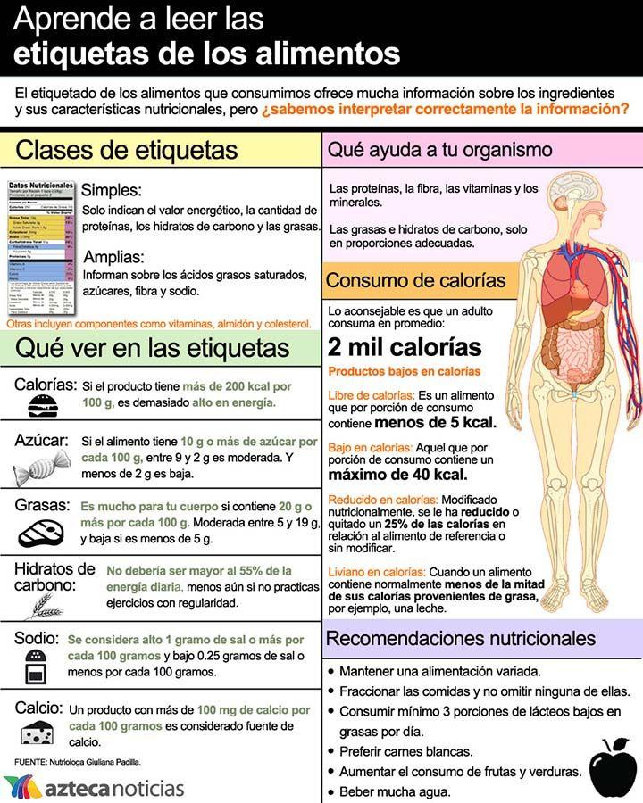Aprende a leer las etiquetas de los alimentos. #infografía #nutrición