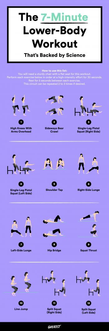 It's like leg day, only quicker. #greatist https://greatist.com/fitness/leg-workout-7-minute-workout-backed-by-science