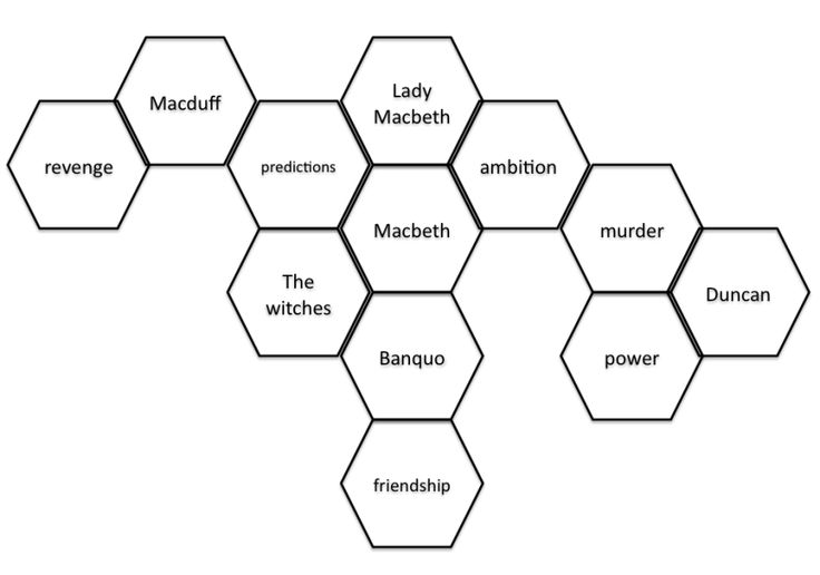 Hexagonal SOLO learning