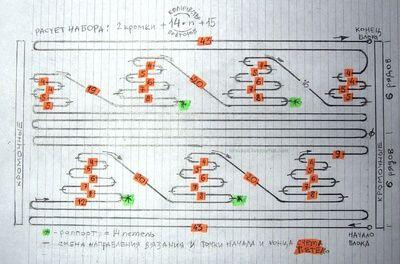 Оригинальное вязание спицами. Обсуждение на LiveInternet - Российский Сервис Онлайн-Дневников