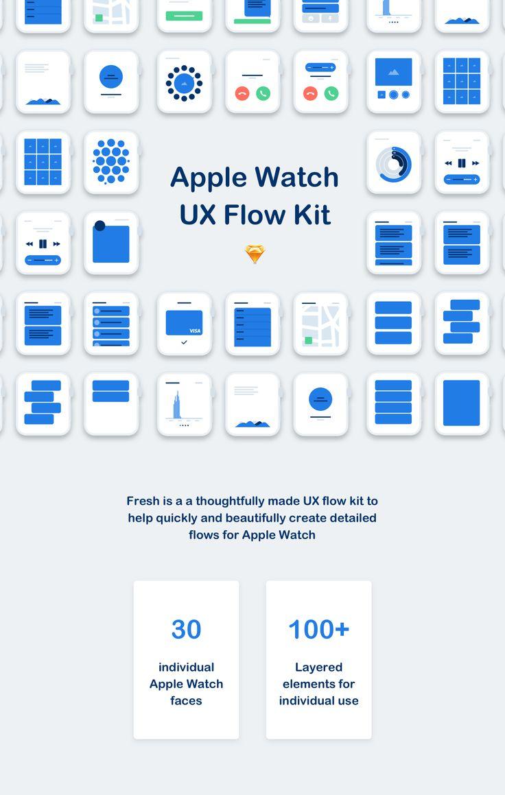 Apple Watch UX flow kit