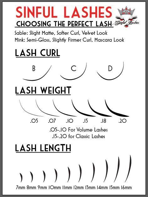 The lash chart.