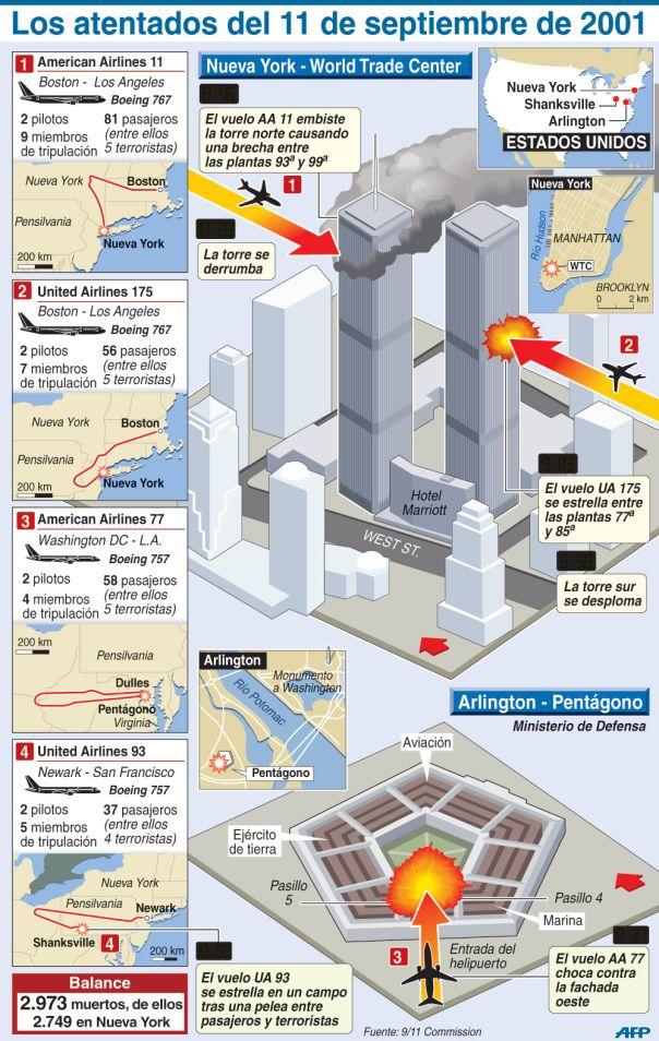 Así fueron los atentados del 11S #infografia