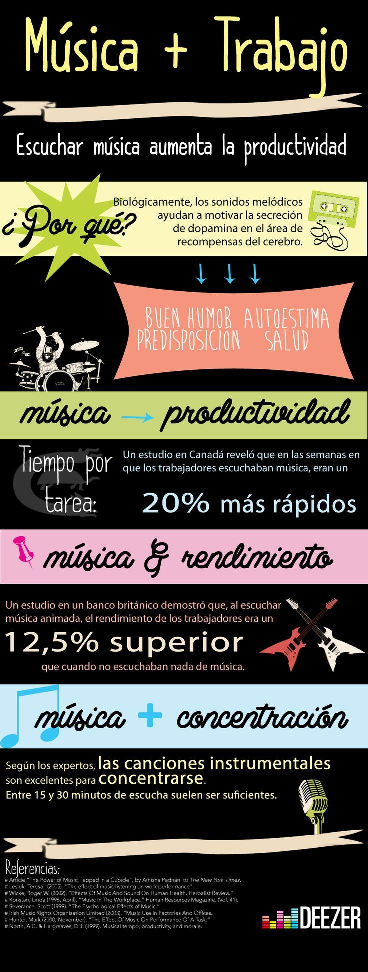 Infografía Deezer música en el trabajo