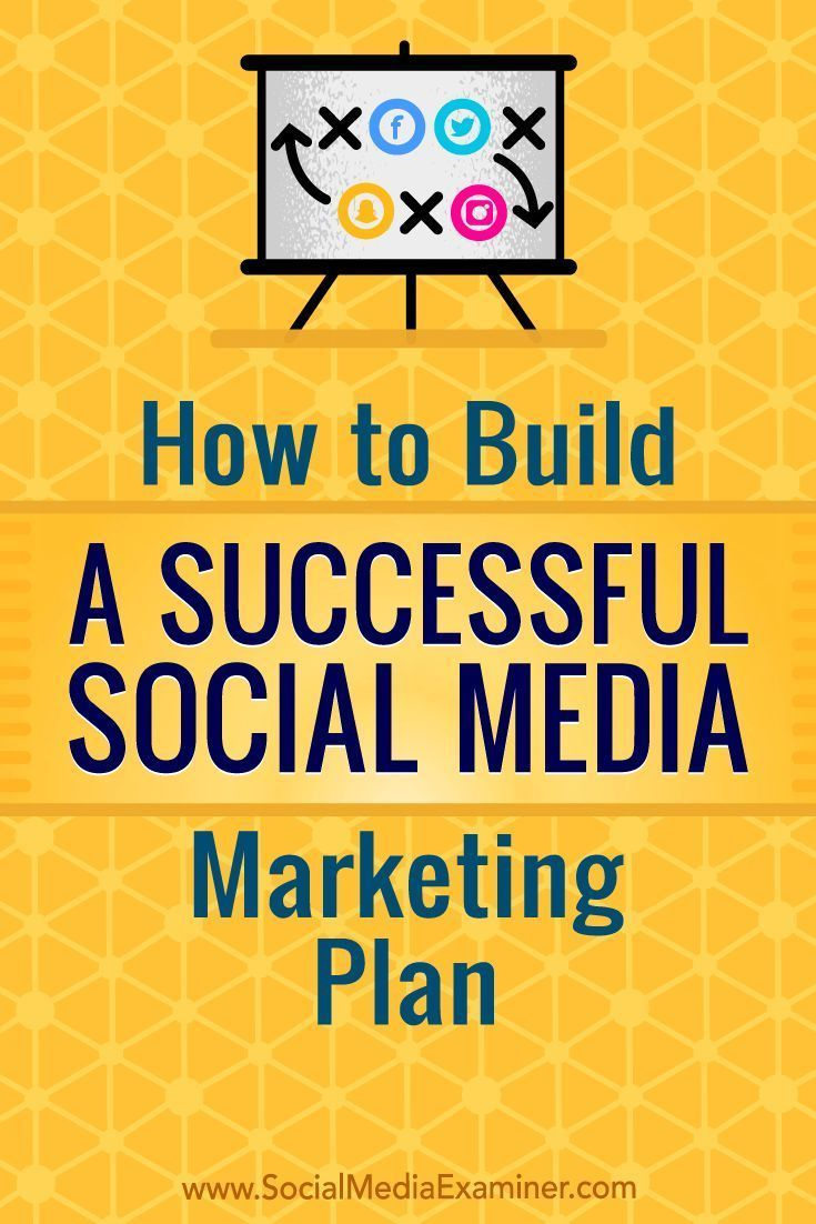 Looking for tips to help you succeed?  In this article, youll discover how to choose, pursue, and track your progress for four important social media marketing goals.