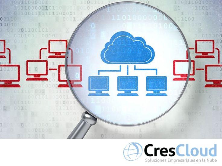 Conozca las ventajas de trabajar con el sistema ERP 3.0 de CresCloud. TIPS PARA EMPRESARIOS. A través del sistema Crescendo, revolucionamos las aplicaciones ERP para mejorar su negocio. Nuestro software cuenta con múltiples herramientas para que pueda estar al pendiente de las diferentes áreas de su negocio y mantenerlas en constante actualización. Le invitamos a ingresar a nuestro sitio en internet www.crescloud.com, para conocer nuestras aplicaciones y costos.