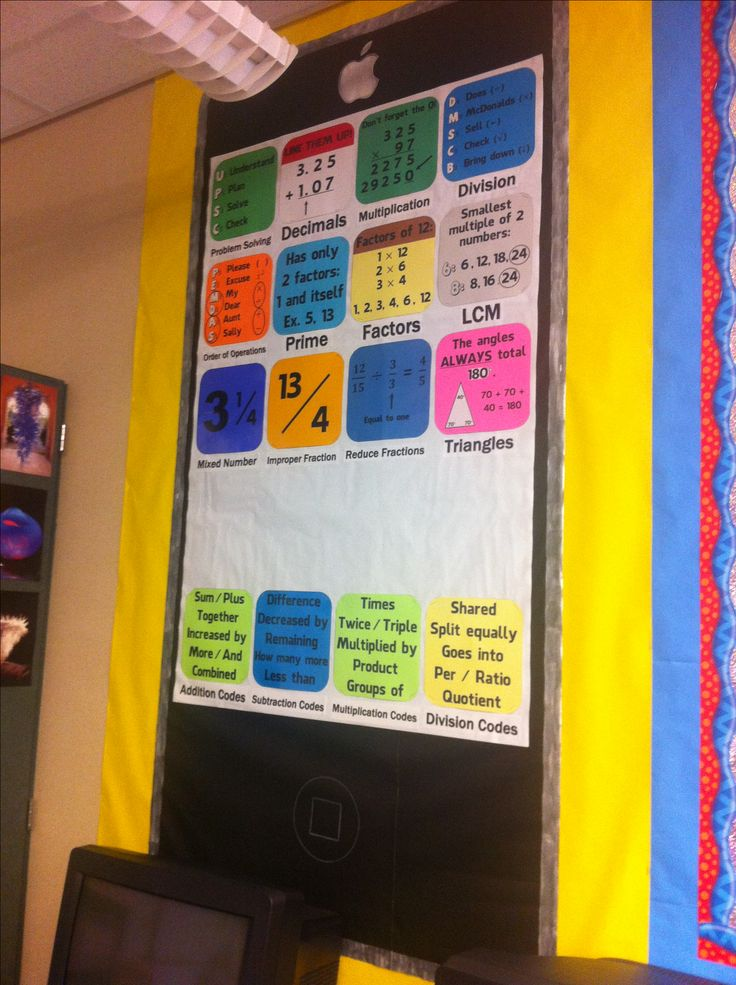 """My iPhone 5th grade math """"app"""" board has key vocab and concepts for the year... I want to make into a bulletin board for this quarter's Sunday school lessons/verses."""