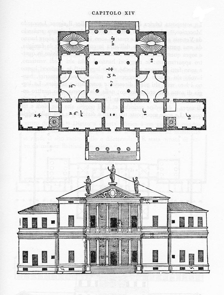 44 best Palladio Four Books' Villas images on Pinterest